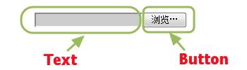 图1:input file 的组成