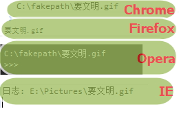 input file value